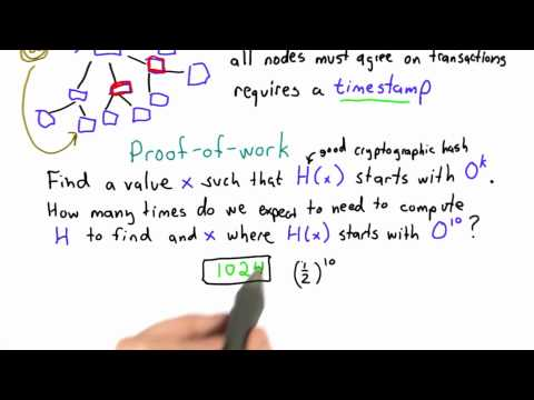 Provide Scarcity Solution - CS387 Unit 6 - Udacity