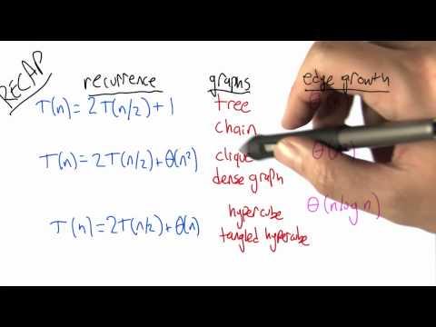 Recap - Algorithms - Graphs - Udacity