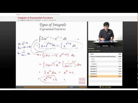 AP Calculus AB: Integrals of Exponential Functions
