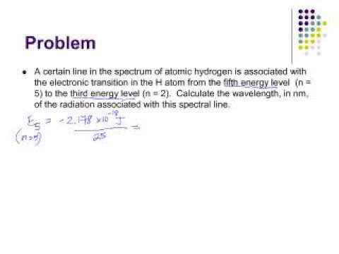 Energy Quantization in Hydrogen