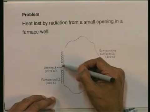 Lecture - 15 Thermal Radiation - 6