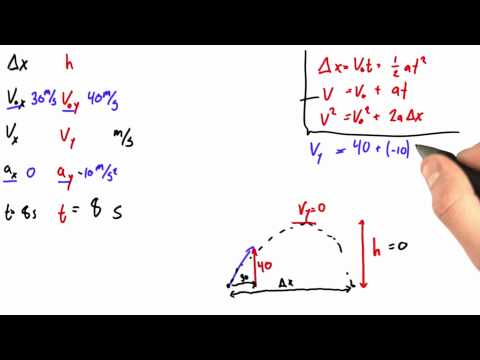 Solving for Final Velocity Solution  - Intro to Physics - Motion - Udacity