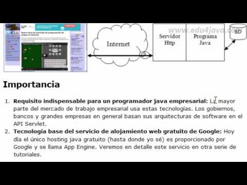 Java Web J2EE Servlets y JSP. Presentación. Video tutorial.