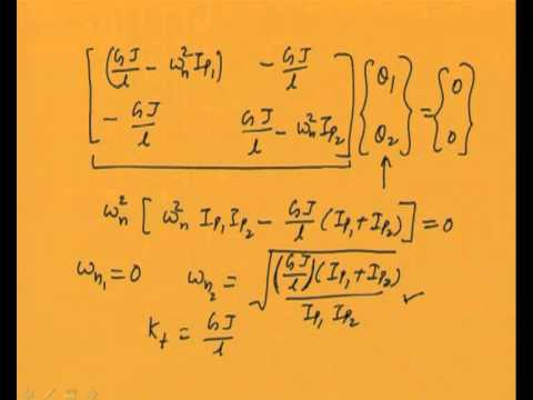 Mod-11 Lec-1 Finite Element Formulation for Rods, Gear Train and Branched System