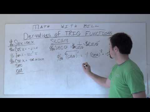 Derivative of Secant Function