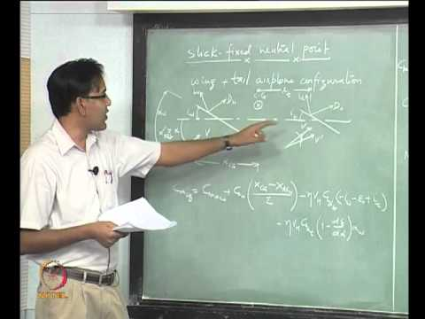 Mod-04 Lec-08 Static margin and CG limits