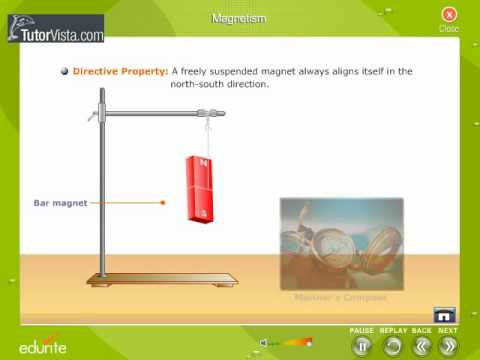 Properties Of a Magnet