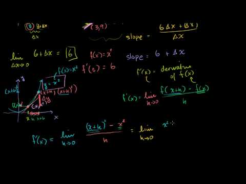 Calculus: Derivatives 2.5 (new HD version)