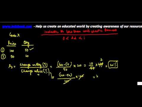 636.Class XII Economics Proportionate method of Price elasticity Less than unitary elastics demand