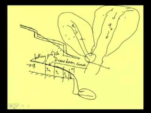 Mod-3 Lec-4 Non-uniform Flow: Gradually Varied Flow