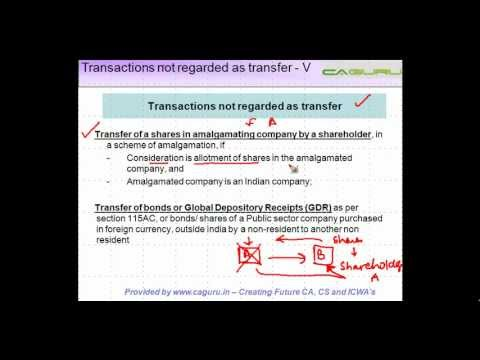 Capital Gains - Transactions not regarded as a Transfer - V