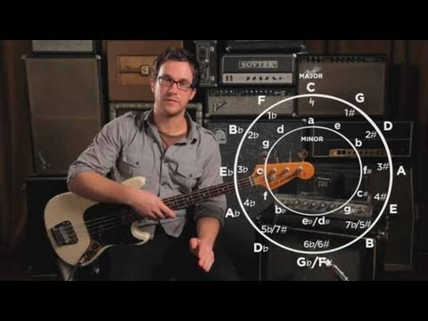 Bass Guitar Lesson: The Circle of Fifths Diagram