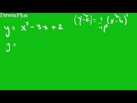 ecuación de la parábola parte 2