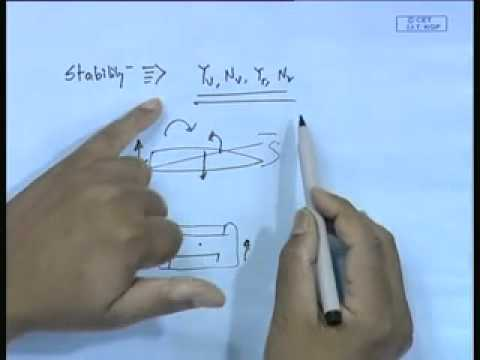 Mod-01 Lec-28 Stability & Cotrollability: Definitive Manoeuvres