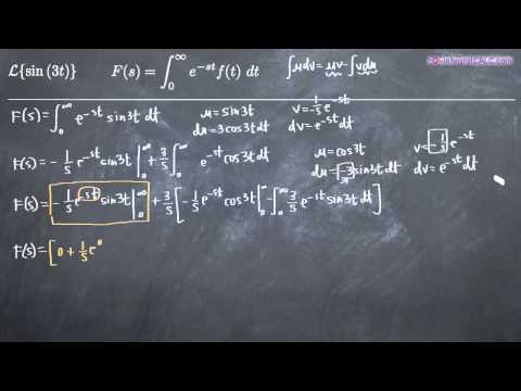 Laplace Transforms Using the Definition