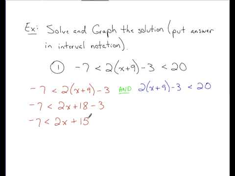 Algebra - Linear Inequalities