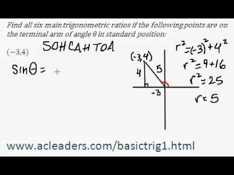 Basic Trig (pt. 9) - Finding trig ratios from point on terminal arm