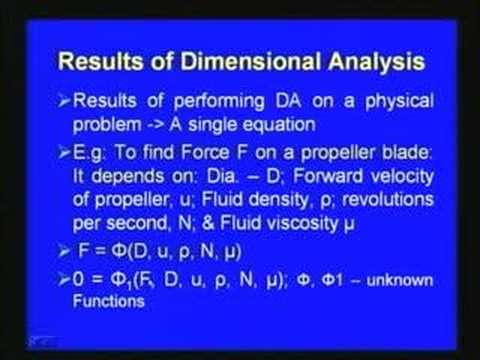Lec-23 Dimensional Analysis