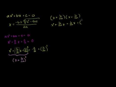 Proof of Quadratic Formula