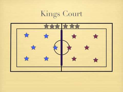 Physical Education Games - King's Court