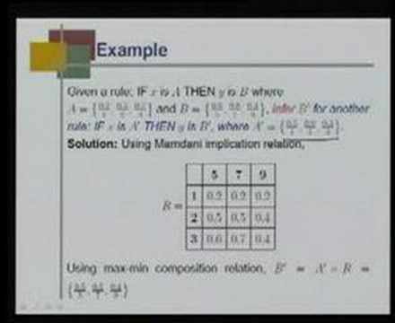 Module 2 lecture 3 Fuzzy Rule base and Approximate Reasoning