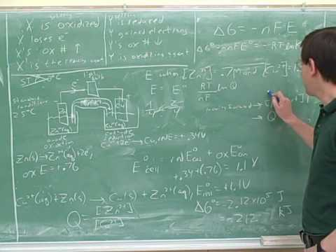 Electrochemistry and electrochemical cells (8)