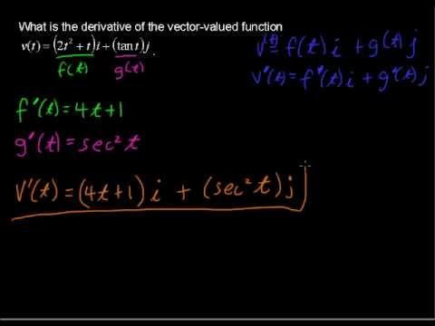 Differentiation of Vector Valued Functions Explained - Calculus Tips
