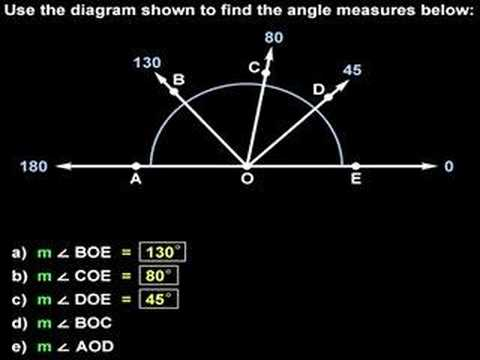Measuring Angles - YourTeacher.com - Geometry Help
