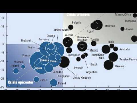 Travel & Tourism Competitiveness Report 2011