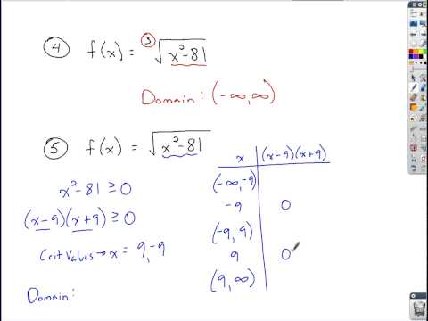 Algebra Review - Domains of Functions
