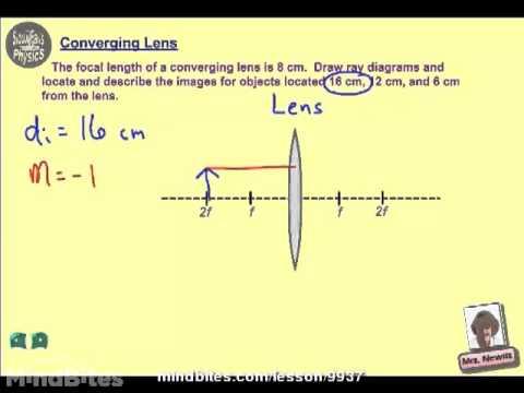 AP Physics Topic 23-B Examples