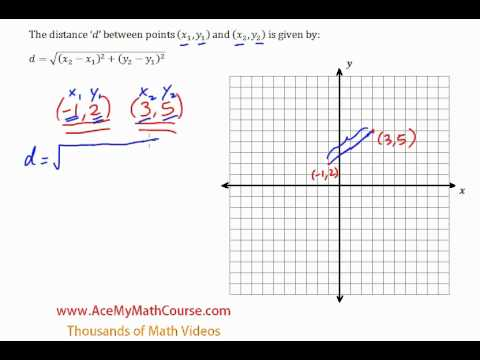 Distance Formula - Introduction