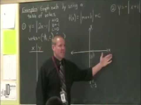 Graphing an Absolute Value Function  part 1