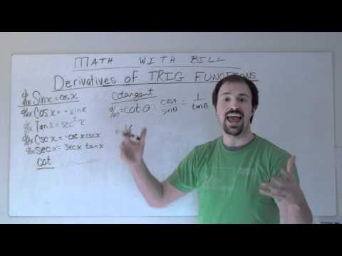 Derivative Of Cotangent Function