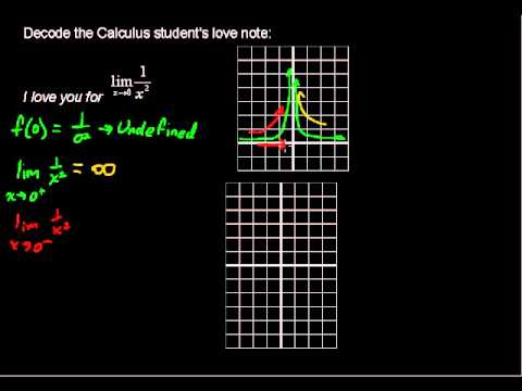 Infinite Limits, How to Decode a Calculus Love Note - Calculus Tips