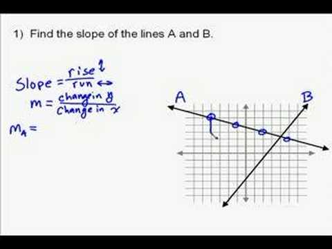 A14.4 Finding The Slope of a Line