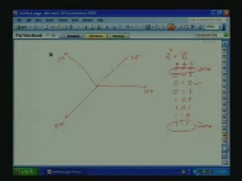 Lecture - 26 C H controlled & Basics of space vector PWM