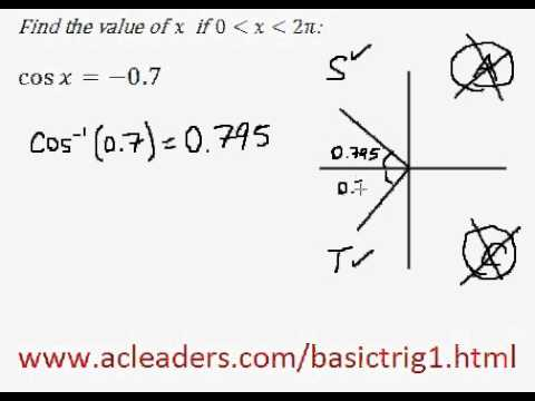 Solving simple trig equation (in radians) - EASY!!!! (pt.7)