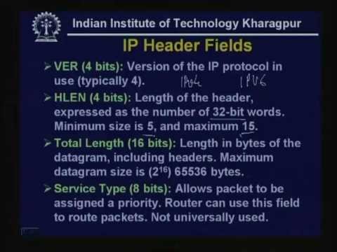 Lecture - 34 TCP/IP - I
