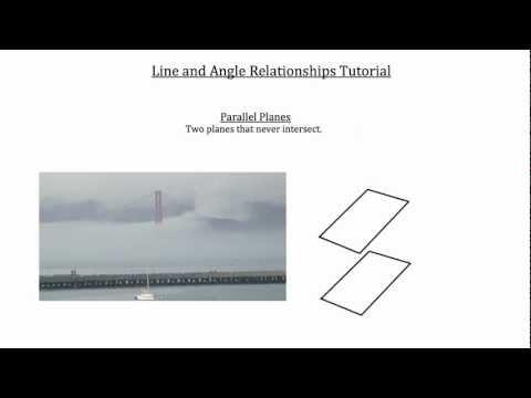 Parallel and Perpendicular Lines- Relationships