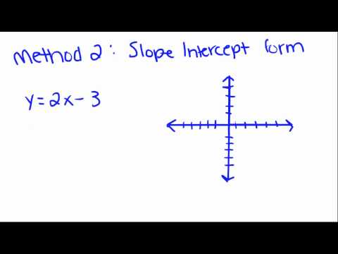 Introduction to Geometry - 41 - Graphing Lines