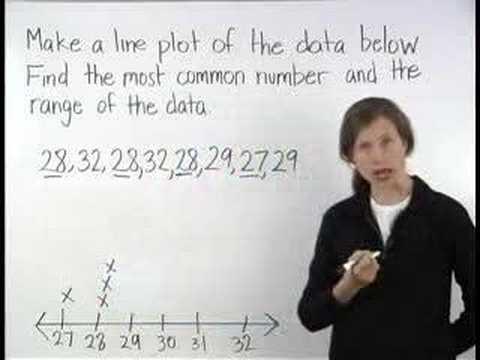 Pictographs and Line Plots - YourTeacher.com - Pre Algebra Help