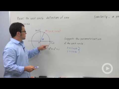 Precalculus - Parametric Equations for a Circle