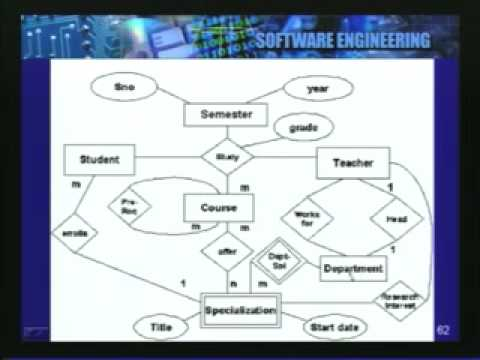 Lecture - 11 Data Modelling - ER Diagrams, Mapping