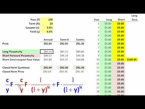 Closed-from (analytical) bond price formula