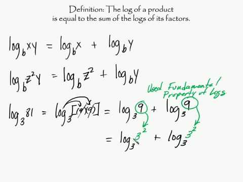 Algebra - Logarithms - Product Rule of Logs Intuitive Math Help Log Number