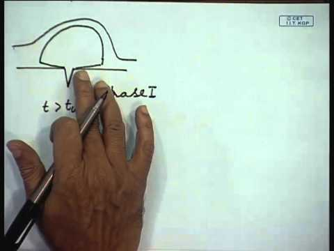 Mod-01 Lec-33 Lecture-33-Cycle of Bubble Growth and Departure