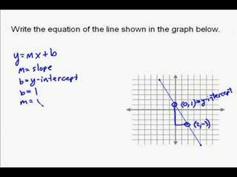A15.7 Find the equation of a line on a graph