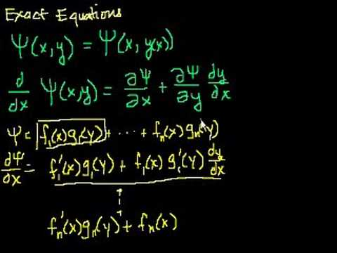 Exact Equations Intuition 1 (proofy)