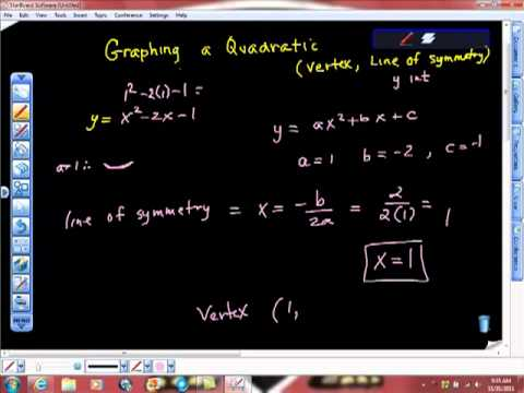 Graphing a Quadratic Standard Form Algebra